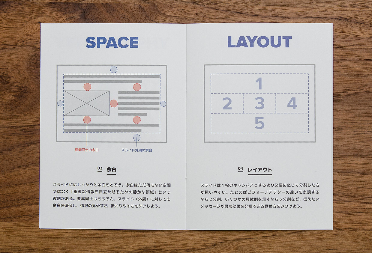 SPACE/LAYOUT
