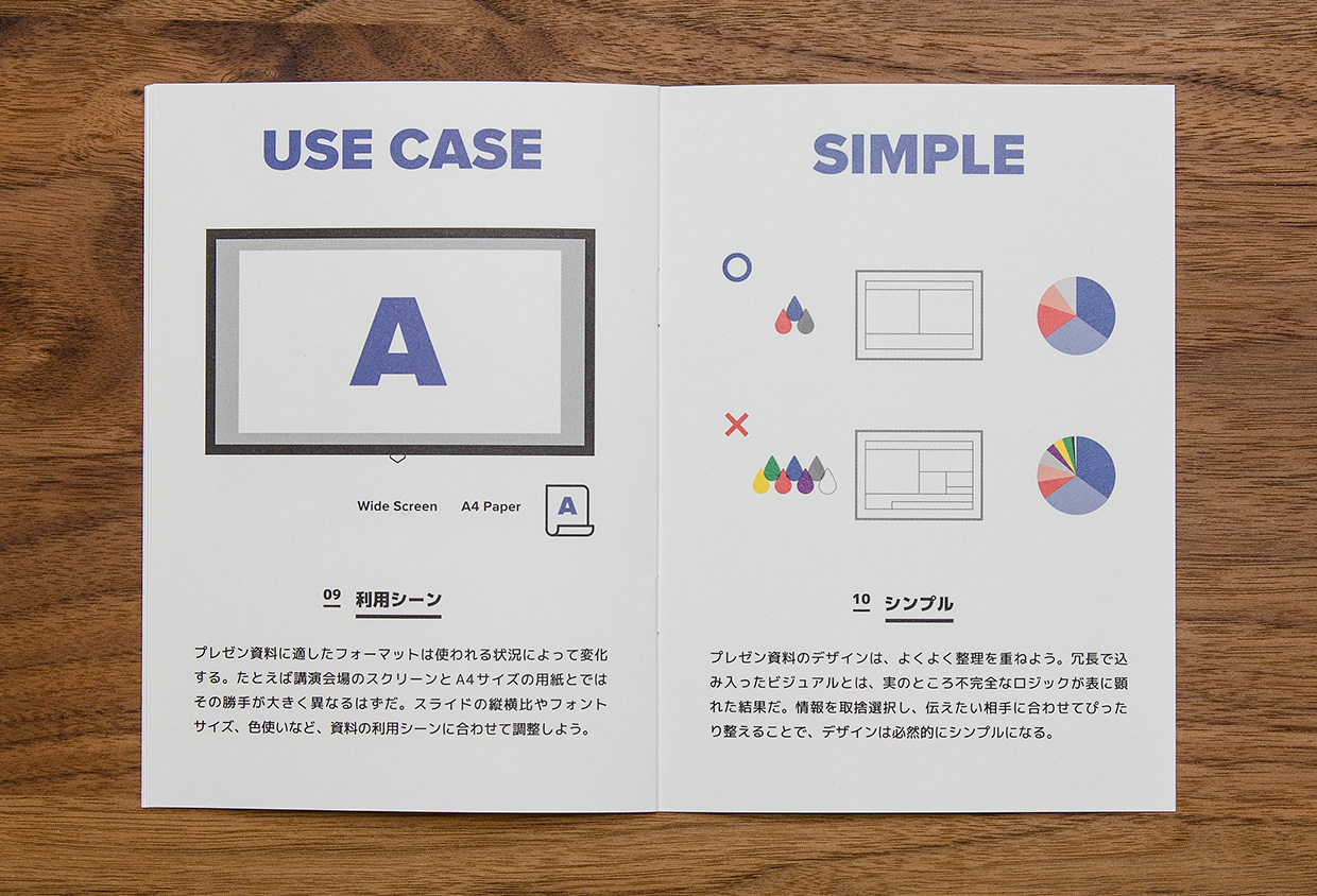 USE CASE/SIMPLE