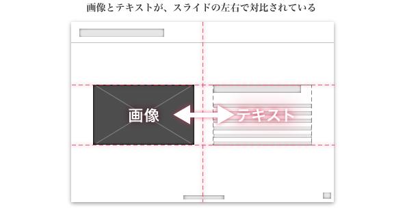 画像とテキストが、スライドの左右で対比されている