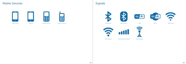 Mobile Devices & Signals
