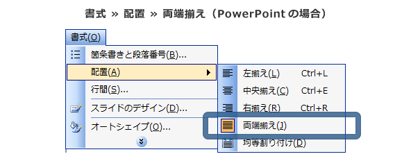PowerPointで両端揃えを行う方法