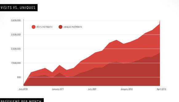 piccsyのグラフ